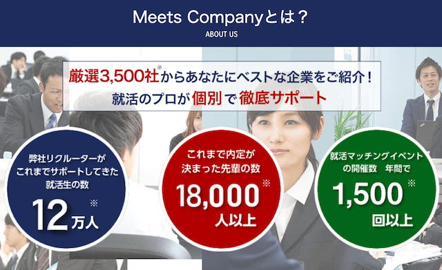 MeetsCompany紹介